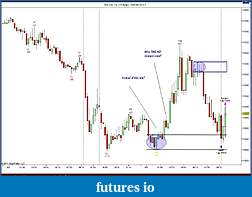 YTC Price Action Trader (www.ytcpriceactiontrader.com)-whynot-erboven.jpg