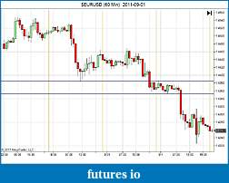 YTC Price Action Trader (www.ytcpriceactiontrader.com)-eurusd-60-min-2011-09-01.jpg