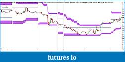 ACD trading By Mark Fisher-cl-10-11-30-min-7_9_2011.jpg