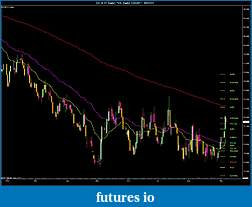 ES and the Great POMO Rally-dx-09-11-daily-_-vix-daily-1_26_2011-9_8_2011.jpg