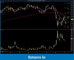 ES and the Great POMO Rally-es-09-11-daily-_-vix-daily-1_26_2011-9_8_2011.jpg