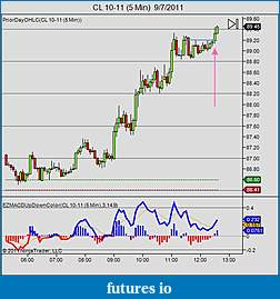 bobs qwest to attain consistency-cl-10-11-5-min-9_7_20112.jpg