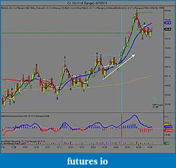 bobs qwest to attain consistency-cl-10-11-4-range-9_7_20111.jpg