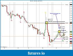 YTC Price Action Trader (www.ytcpriceactiontrader.com)-6e-09-11-60-min-09_07_2011.jpg