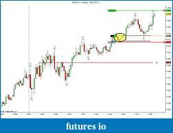 YTC Price Action Trader (www.ytcpriceactiontrader.com)-ym-09-11-3-min-09_07_2011.jpg