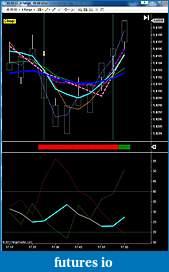 Coding Multi Time Frame (MTF) Indicators with NinjaTrader-testing-05-09-2011.jpg