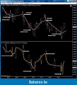 Coding Multi Time Frame (MTF) Indicators with NinjaTrader-tops-bottoms.jpg
