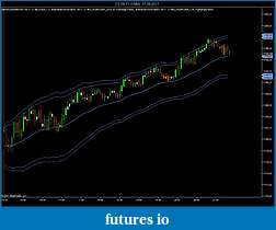 Help for chart based ATR price...-es-09-11-3-min-07_09_2011.jpg