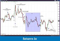 Trading spot fx euro using price action-a1.jpg