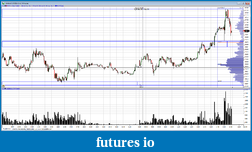 YTC Price Action Trader (www.ytcpriceactiontrader.com)-bund.png