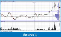 YTC Price Action Trader (www.ytcpriceactiontrader.com)-bund.png