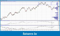 YTC Price Action Trader (www.ytcpriceactiontrader.com)-bund-ii.png
