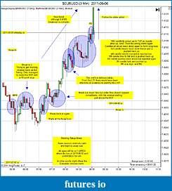 Trading spot fx euro using price action-eurusd-3-min-2011-09-06a.jpg