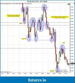 Trading spot fx euro using price action-eurusd-3-min-2011-09-06c.jpg