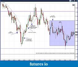 Trading spot fx euro using price action-mondaymorning.jpg