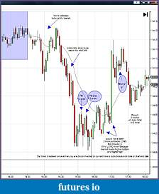 Trading spot fx euro using price action-monday-midday.jpg