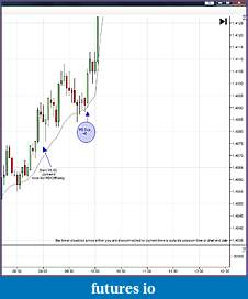 Trading spot fx euro using price action-tuesday-morning-1.jpg