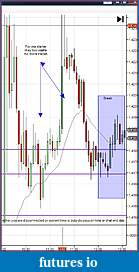 Trading spot fx euro using price action-tuesday-morning-2.jpg