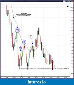 Trading spot fx euro using price action-tuesday-midday-1.jpg