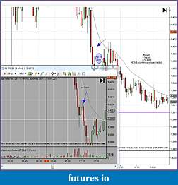 Trading spot fx euro using price action-tuesday-midday-2.jpg