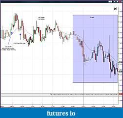 Trading spot fx euro using price action-thursday-morning.jpg