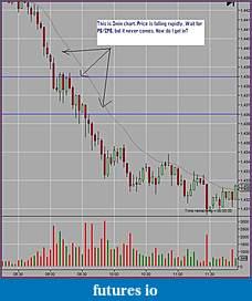 Trading spot fx euro using price action-pb3m.jpg