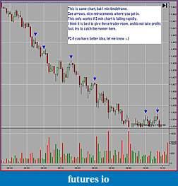 Trading spot fx euro using price action-pb1m.jpg