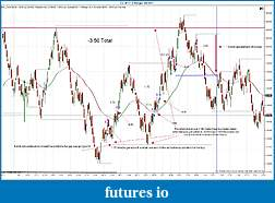 BRETT'S NAKED IN IOWA JOURNAL-es-09-11-5-range-9_8_2011-trades.jpg