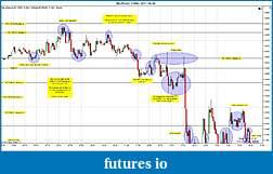 Trading spot fx euro using price action-eurusd-3-min-2011-09-08a.jpg