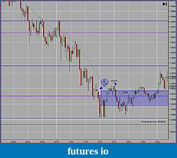 Trading spot fx euro using price action-fridaymorning.jpg