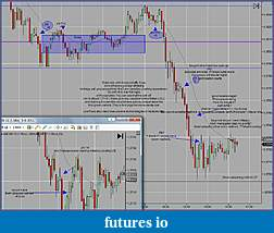 Trading spot fx euro using price action-friday-midday.jpg