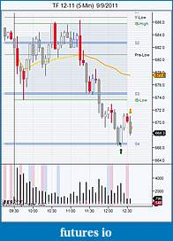 Catching Big Waves - a trader's journal of surfing the the markets-tf-12-11-5-min-9_9_2011.jpg