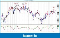 Power of MTP for ES wave Count-es-09-09-01_07_2009-240-min-.jpg