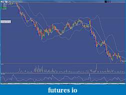 Scalping ES with price action trading-992011.jpg