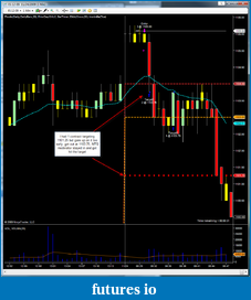 shodson's Trading Journal-gap-trade.png