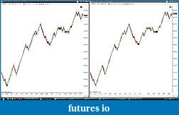 Innovative-Trading-solutions-online.com review-channeltrend_momentumbarstype.jpg