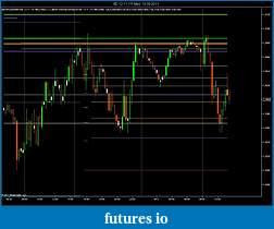 Applying Fibonacci Cluster and Confluence Zones-6e-12-11-15-min-13_09_2011-chart-2.jpg