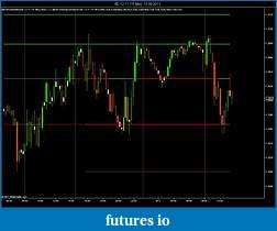 Applying Fibonacci Cluster and Confluence Zones-6e-12-11-15-min-13_09_2011-chart-3.jpg