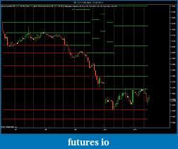 Applying Fibonacci Cluster and Confluence Zones-6e-12-11-60-min-13_09_2011-chart-3.jpg
