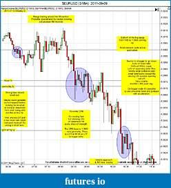 Trading spot fx euro using price action-eurusd-3-min-2011-09-09a.jpg