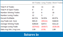 RIMM :A Trading pattern that repeats itself-rafaelco.png