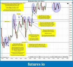 Trading spot fx euro using price action-eurusd-3-min-2011-09-12a.jpg