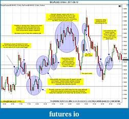 Trading spot fx euro using price action-eurusd-3-min-2011-09-12b.jpg