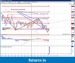 Power of MTP for ES wave Count-today-fgbm-morning-trade.jpg