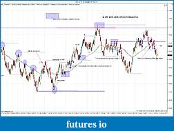 BRETT'S NAKED IN IOWA JOURNAL-es-12-11-5-range-9_13_2011-trades.jpg