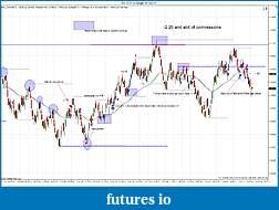 Click image for larger version  Name:ES 12-11 (5 Range)  9_13_2011 Trades.jpg Views:62 Size:218.7 KB ID:49213