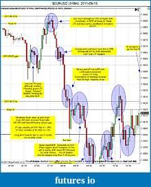 Trading spot fx euro using price action-eurusd-3-min-2011-09-13a.jpg