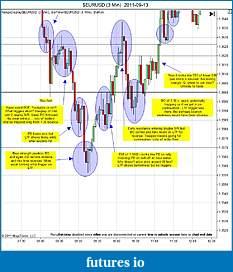 Trading spot fx euro using price action-eurusd-3-min-2011-09-13b.jpg