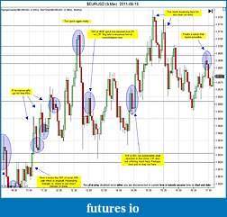 Trading spot fx euro using price action-eurusd-3-min-2011-09-13c.jpg