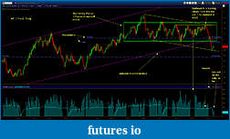 Wyckoff Trading Method-6e091411.jpg